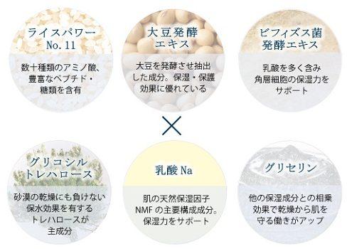 【浸透サポート洗顔】『米肌 MAIHADA~肌潤石鹸~』-口コミ