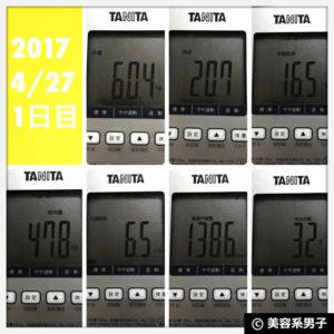 【ダイエット】炭水化物吸収抑制『カーブインターセプト3』体験開始