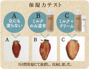 【赤ら顔】効果を上げるULU(ウルウ)キープモイストクリーム 体験開始