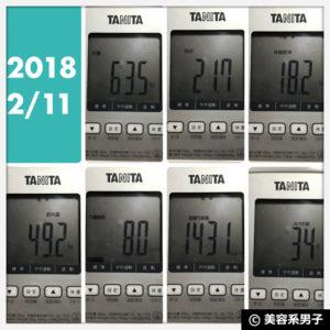 【体験終了】脂肪燃焼ダイエットサプリ『ラズベリーケトン』口コミ