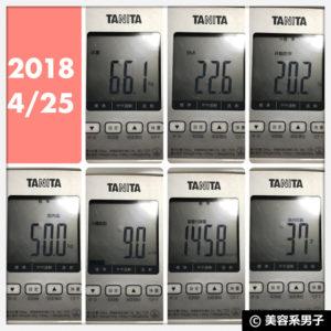 【ダイエット】チラコイド配合5in1サプリ「カーボリッシュ」体験開始15