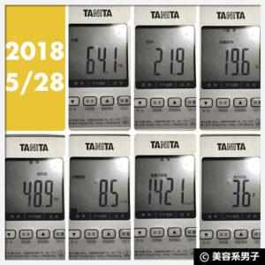 【体験終了】5in1ダイエットサプリ「カーボリッシュ」の効果と飲み方03