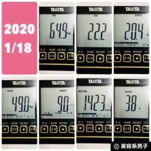 【体験5ヶ月目】筋トレしてれば正月太りしない?太りにくい体質の意味-03