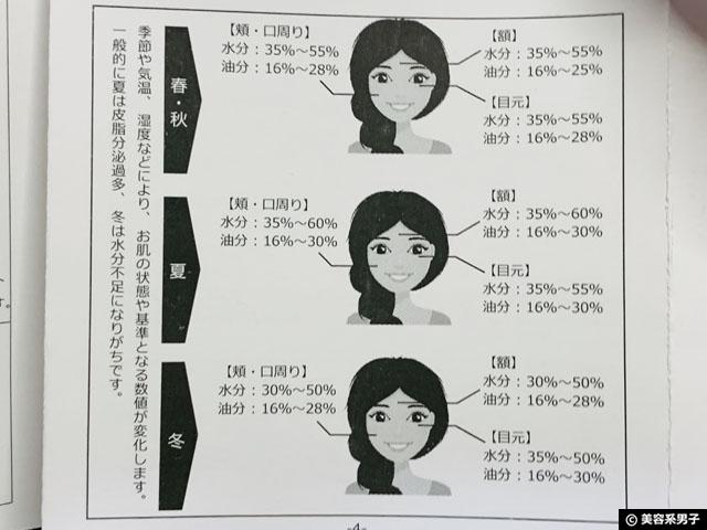 【肌年齢】sunface2019最新改良版スキンチェッカー使い方と口コミ-05