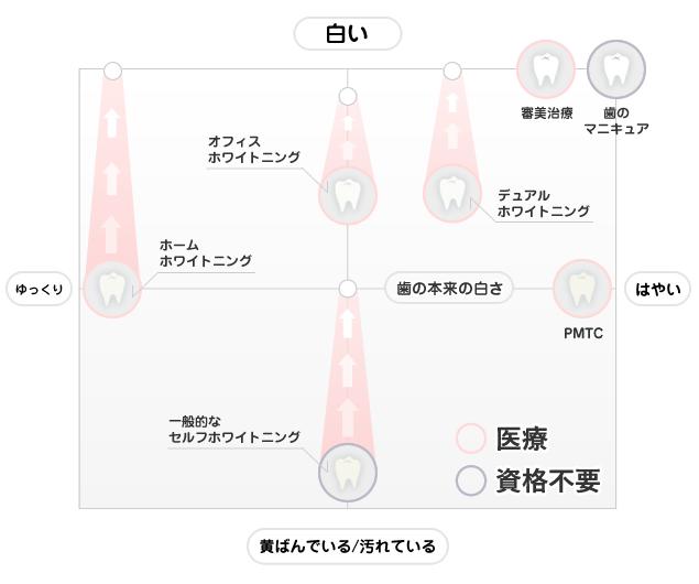 【体験12日目】歯科専用ホームホワイトニング剤 TAB-LAB CP10 口コミ-12