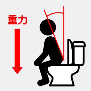 """【痔】悪化させたくない""""お尻に優しい""""筋トレメニュー原因と対策-01"""