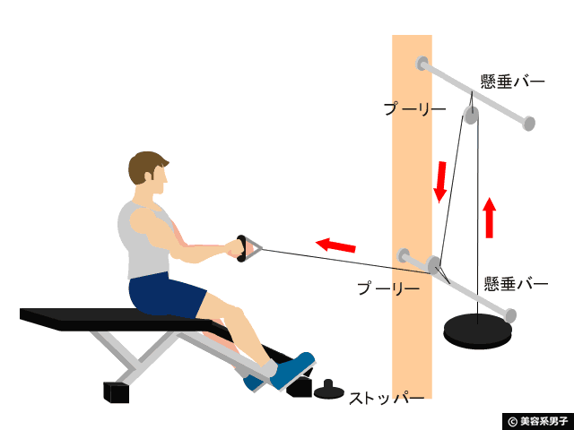 【男らしい背中】自宅でシーテッドローイングが出来る方法-筋トレ-05